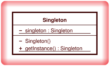 Image Singleton Design Pattern